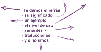 (ES) (EN) (DE) – El refranario: diccionario de refranes y