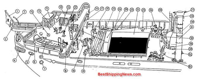 (en) – equipment on poop deck | forshipbuilding com