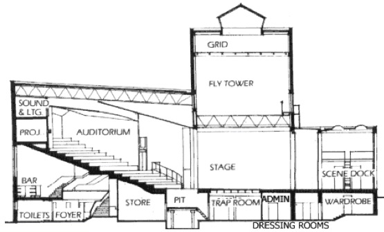 en   u2013 glossary of technical theatre terms
