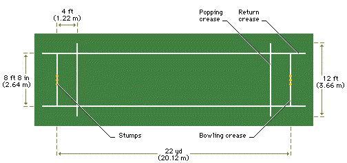 wicket_diagram.jpg