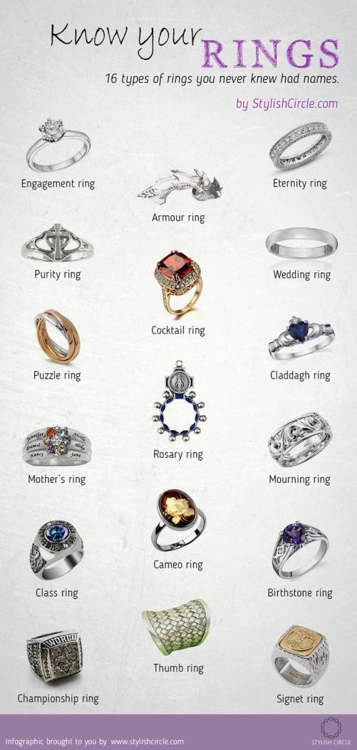 types of rings infographic.jpg
