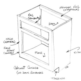 Kitchen Cabinet Components For Platform Bed Base
