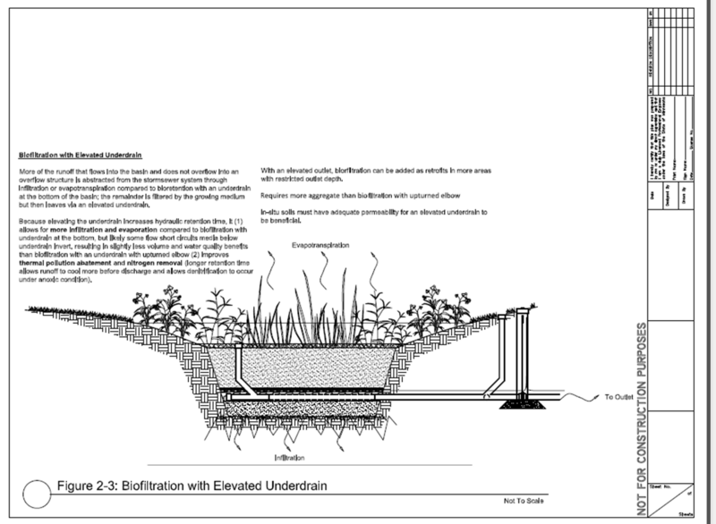 800px-Biofiltration_with_elevated_underdrain.png