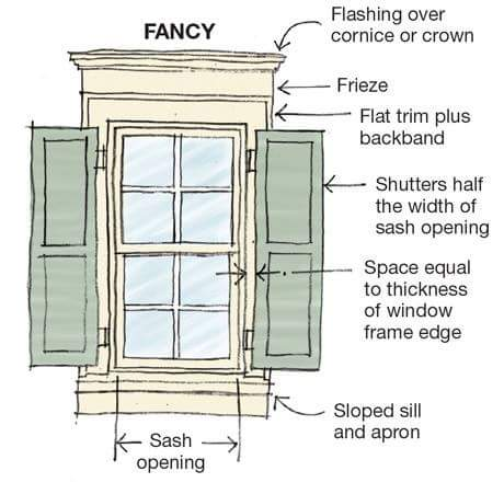 (EN) - BASIC KNOWLEDGE ABOUT DOORS AND WINDOWS | Kosip  sc 1 st  Glossarissimo! - WordPress.com & EN) u2013 Door u0026 Window Glossary | Westside Door u0026 Moulding ... pezcame.com