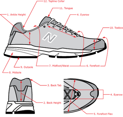 heel-toe-drop-or-offset-what-does-it-mean-in-a-running-shoe-2.png