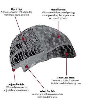 (EN) – Wig Caps Construction   Simply Wigs – 📚 Glossarissimo!