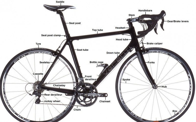 bike-anatomy.jpg